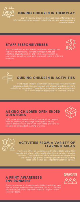 Academic factors in ece centres